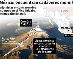 【画像】58年 ← 登山中に死亡して遺体回収されるまでにかかった期間=メキシコ