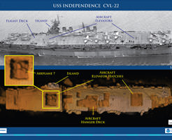 第2次世界大戦で活躍した空母インデペンデンス、核実験で沈められるもほぼ原型のまま発見!