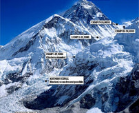 【画像&動画】ネパールでM7.9の大地震、エベレスト登山中に雪崩が押し寄せる絶望的な瞬間…